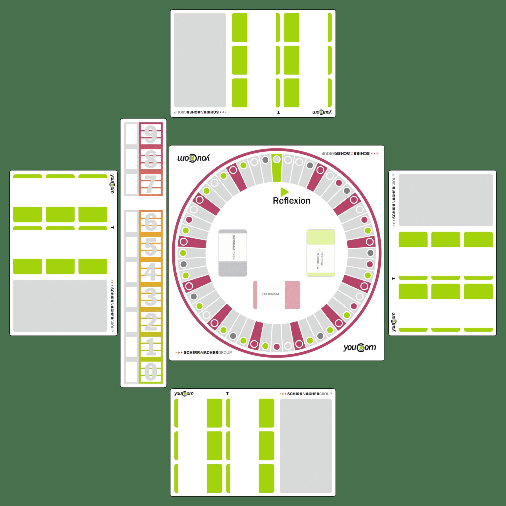 Konflikt-Management-Planspiel