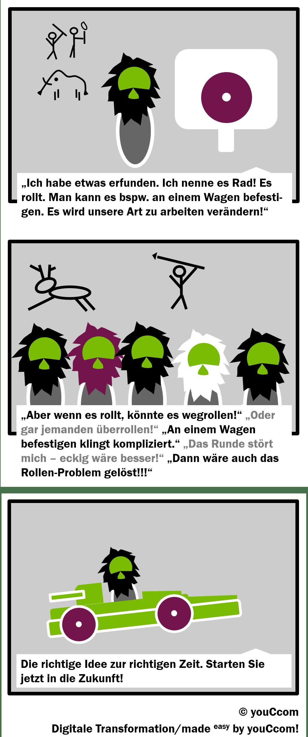 4.0-Technologien
