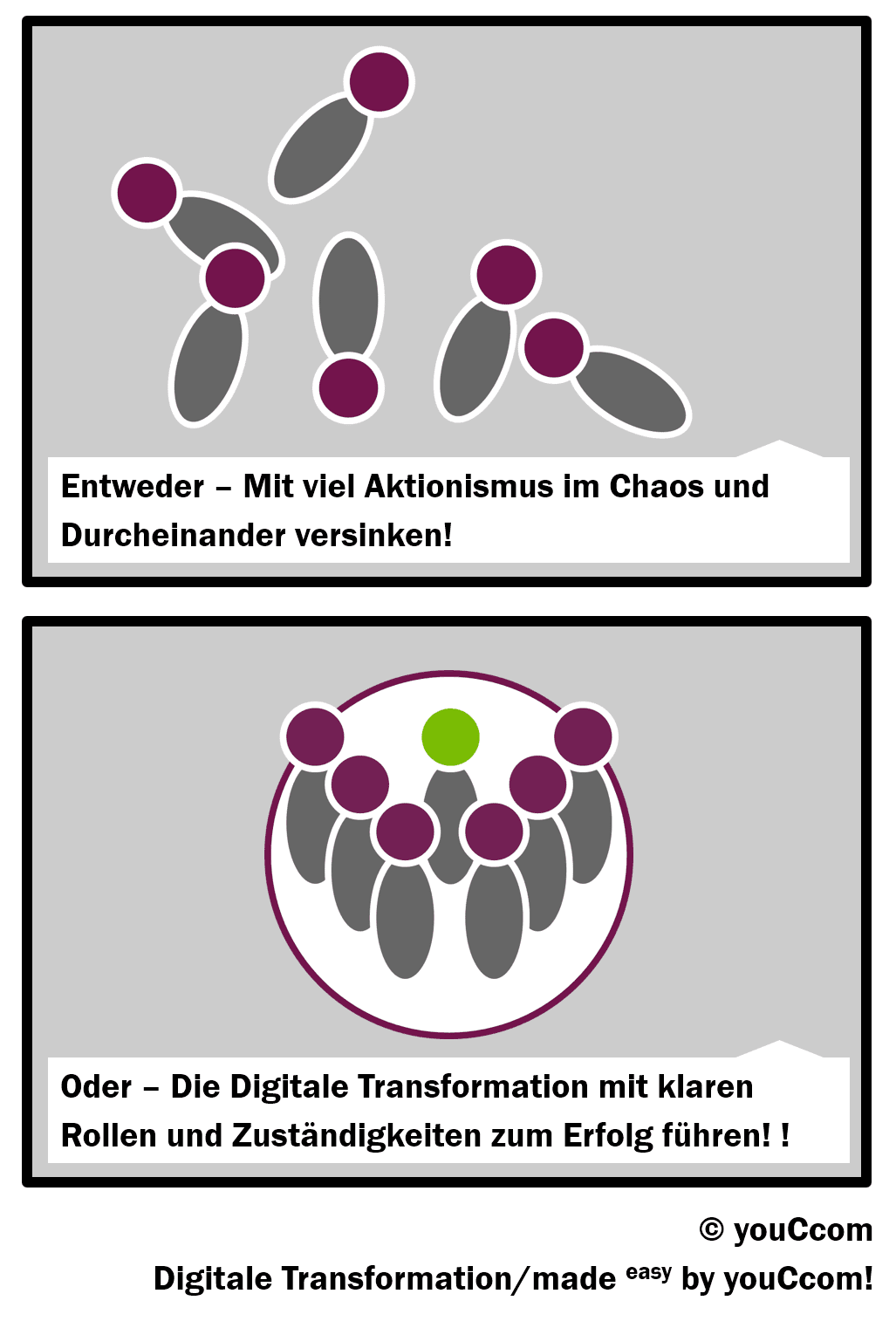Prozessmanager digitale Transformation